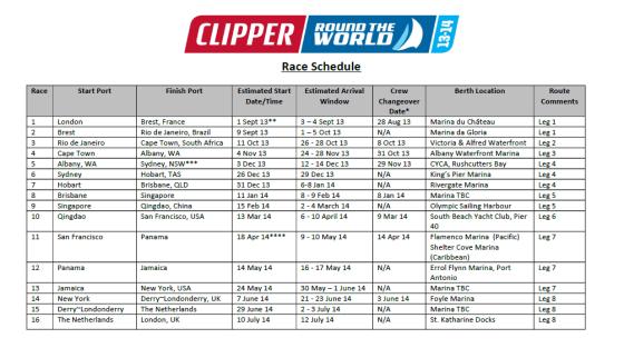 Race Schedule